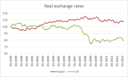 British Worth Collapsing, Krugman Happy