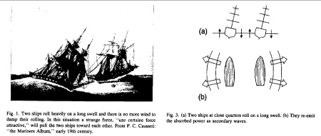 Old Mariners Knew The Casimir Force All Too Well.