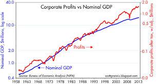 Obama's Plutocratic Wealth Breakthrough!