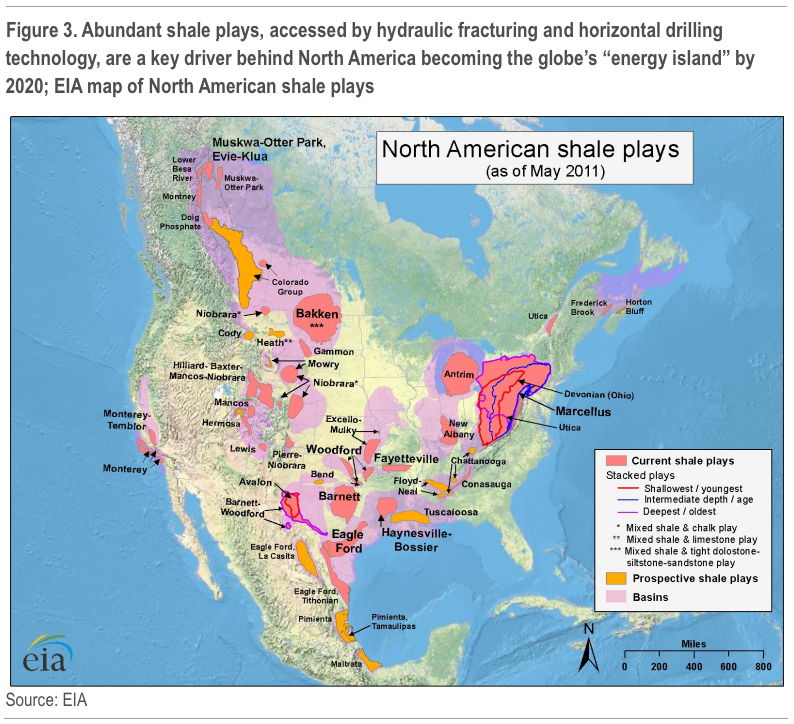 Oil & Gas Shales Everywhere, That's Smart!