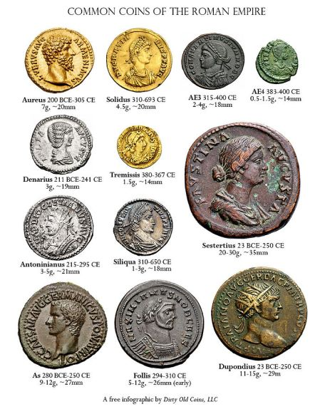 Notice the Augusta (Reigning Empress, Died 175 CE)