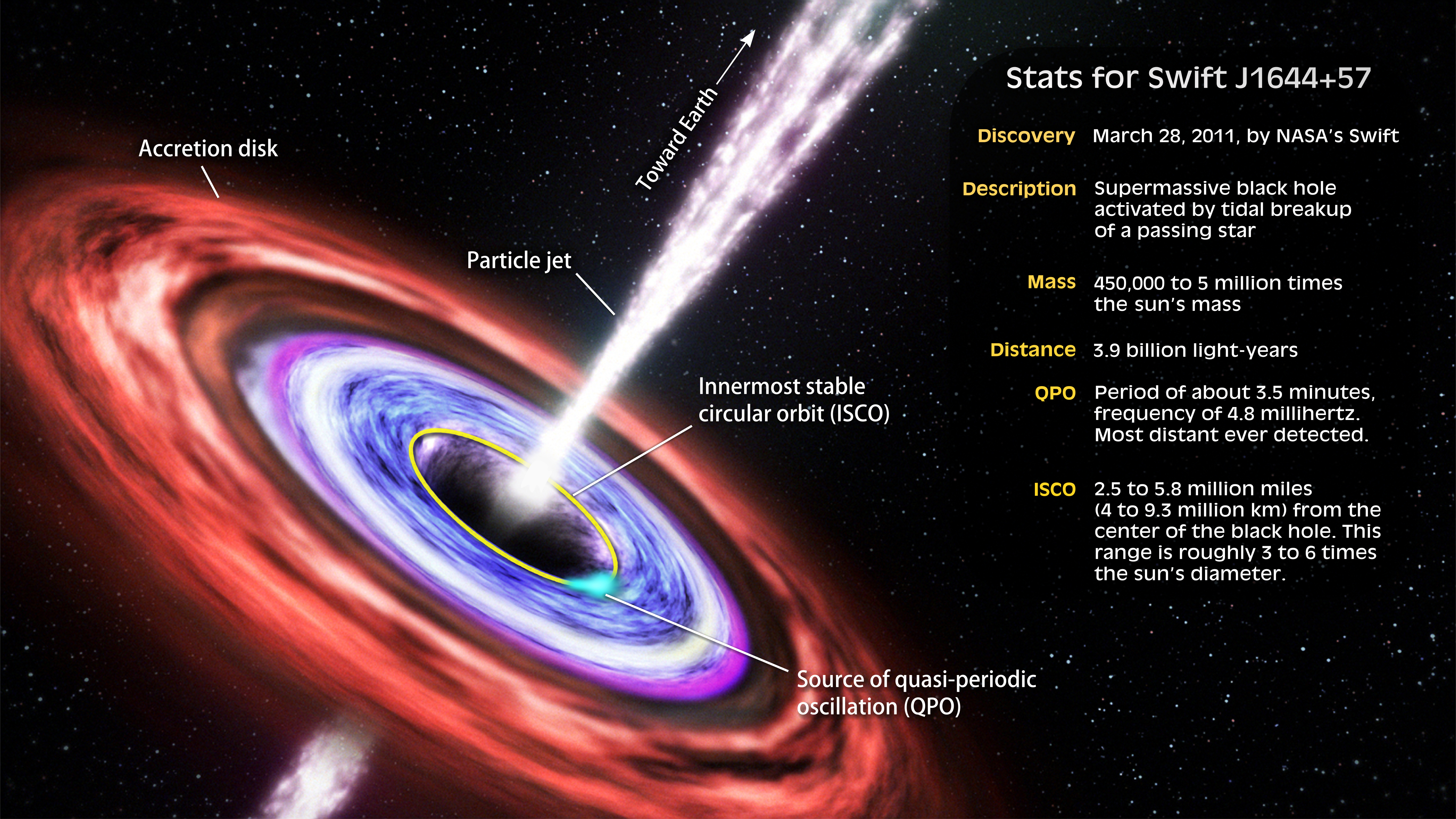 """""""French Theory"""" Says Something About Black Hole Theory, Or Lack Thereof"""