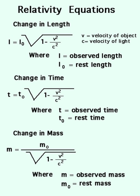 Basics Theorems Of Relativity. Time Dilation (the middle one) Implies The Other Two. Time Dilation Is Itself A Theorem