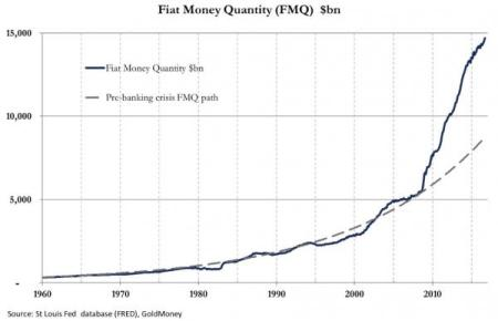 "Most Of The Newly Created Money Went to Plutocrats. Rest of the West Got ""Austerity"""
